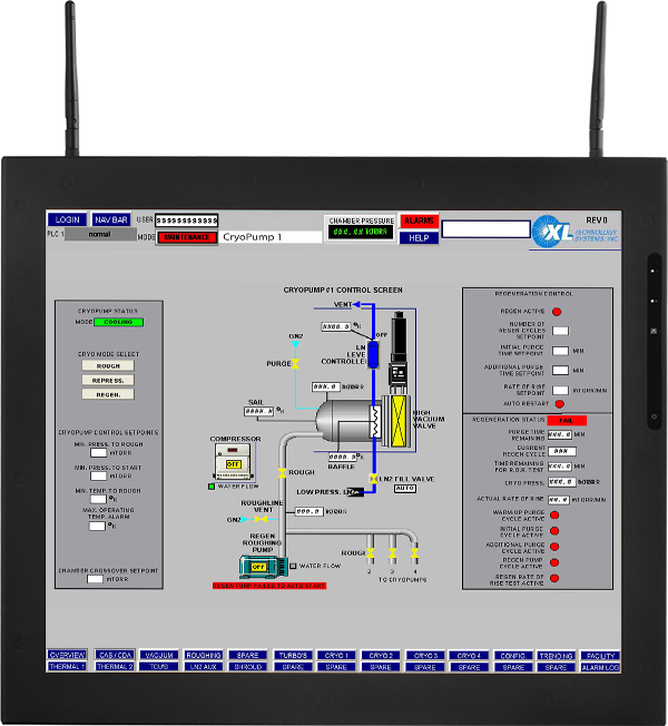 iPC R3 Human Machine Interface