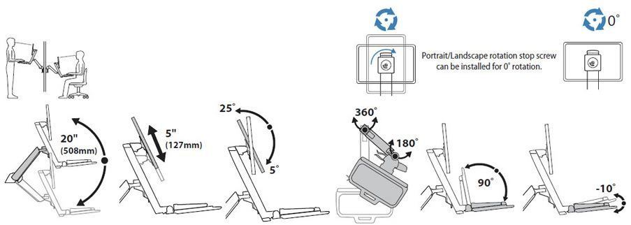 StyleView Sit-Stand Combo Arm